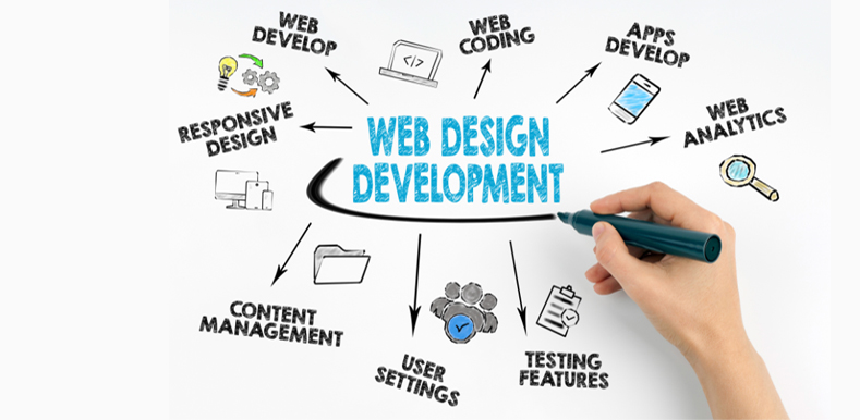 web development design content