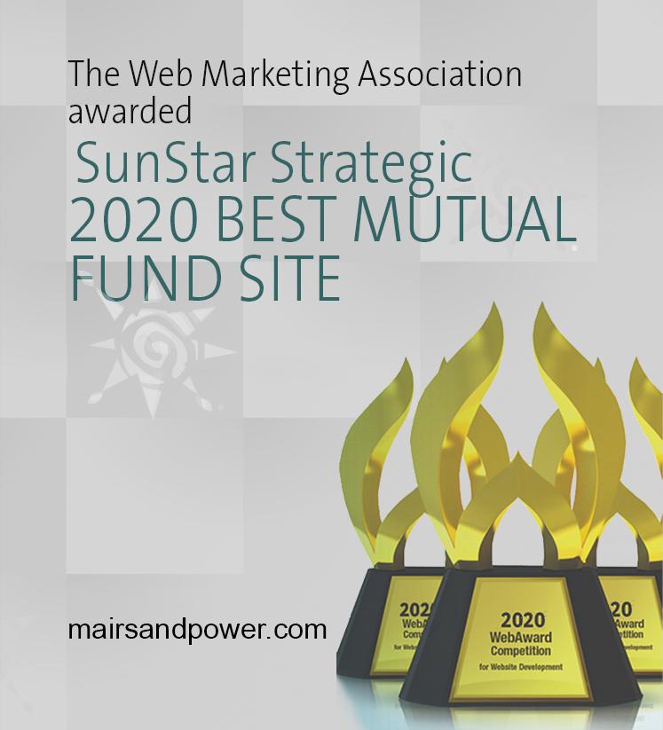 best mutual fund website award