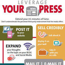 Leverage your press