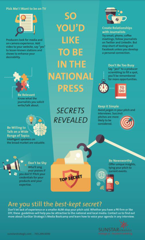 Secrets Revealed infographic